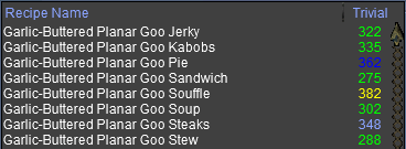 Garlic-Buttered Planar Goo Trivials